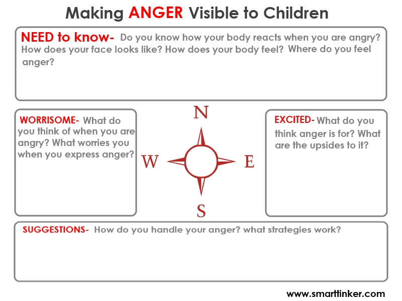 making anger visible to children