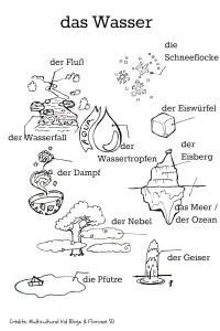 WATER German