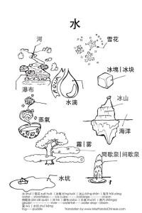 chinese water
