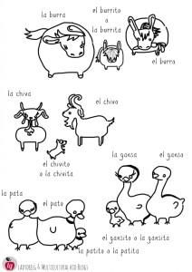 Animal Printables in Spanish pg 1