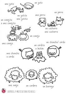 Animal Printables in Spanish pg 3