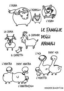 Animal Printables in Italian 3 of 3