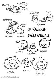 Animal Printables in Italian 2 of 3