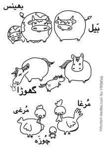 Animal Parents and Babies in Urdu