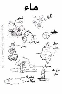 arabic water