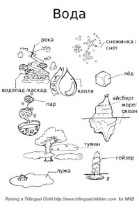 water russian