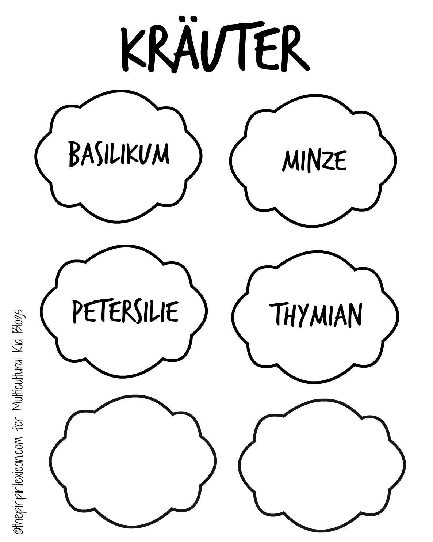German-Gardening-Labels