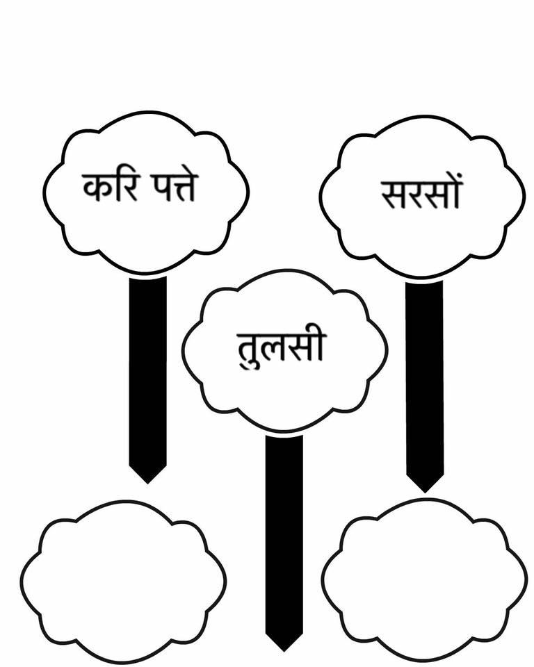 Hindi herb planter labels - 2