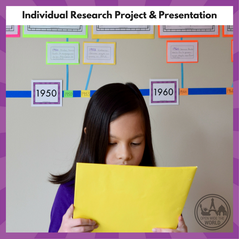 Women's History Month Research Packet | Multicultural Kid Blogs